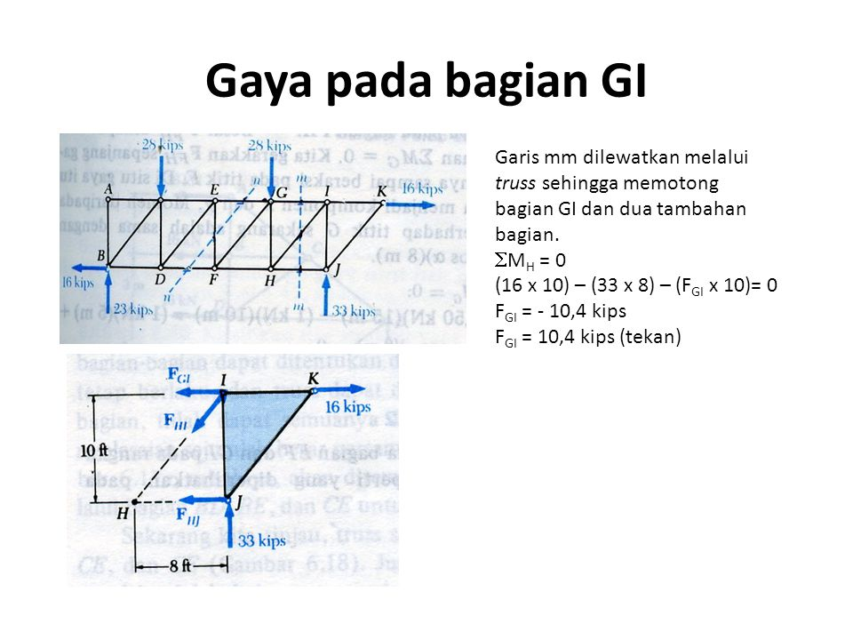 Gaya pada bagian GI Garis mm dilewatkan melalui truss sehingga memotong bagian GI dan dua tambahan bagian.