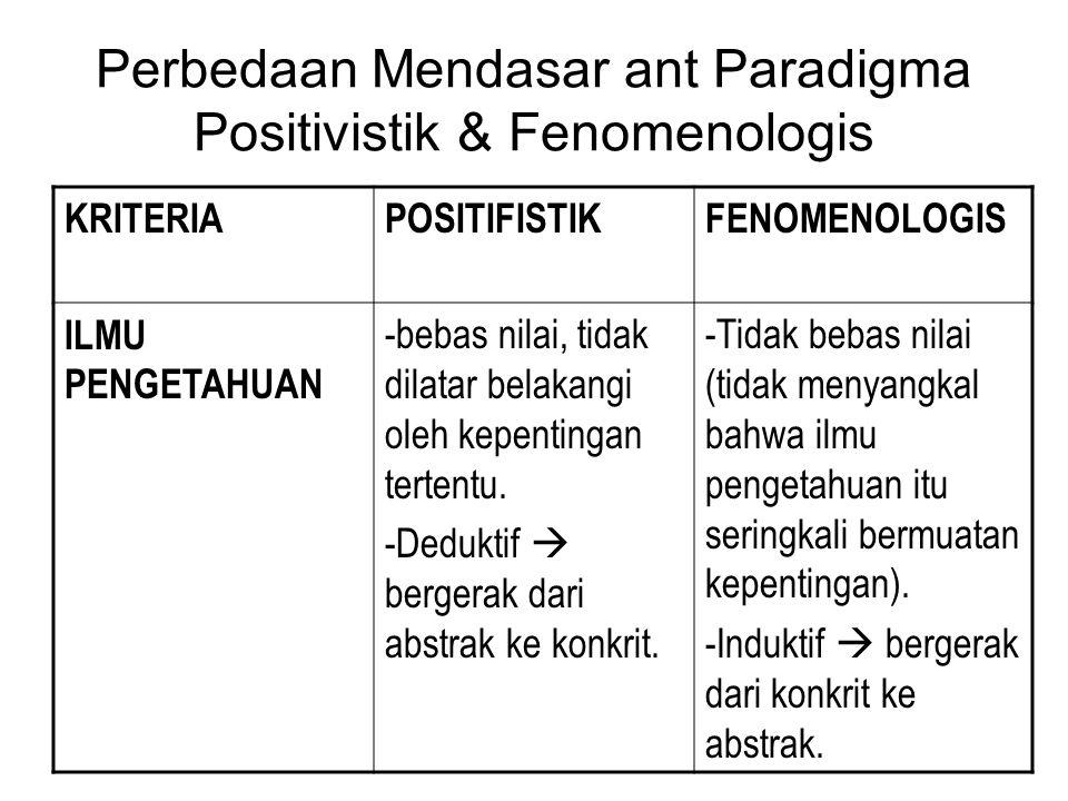 Perbedaan Mendasar ant Paradigma Positivistik & Fenomenologis