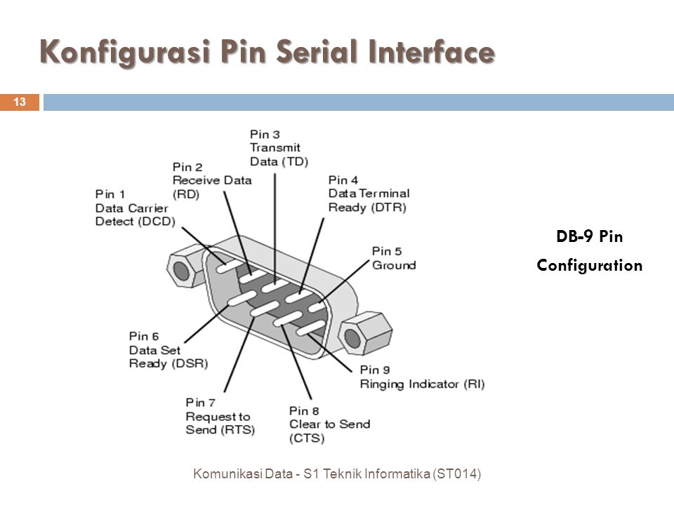 Konfigurasi Pin Serial Interface