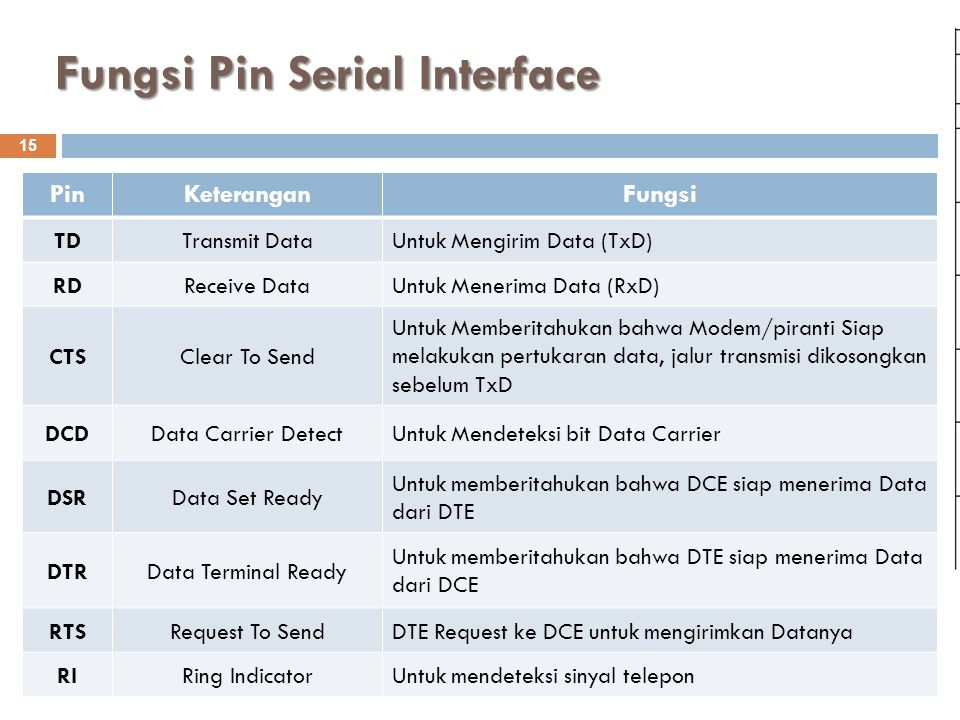 Fungsi Pin Serial Interface