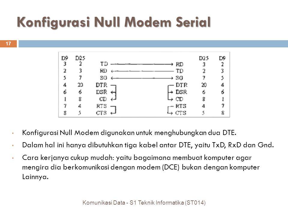 Konfigurasi Null Modem Serial