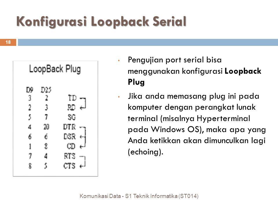 Konfigurasi Loopback Serial