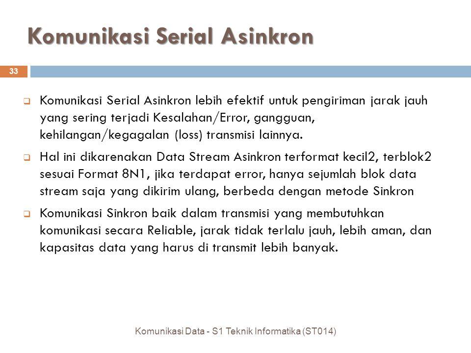 Komunikasi Serial Asinkron