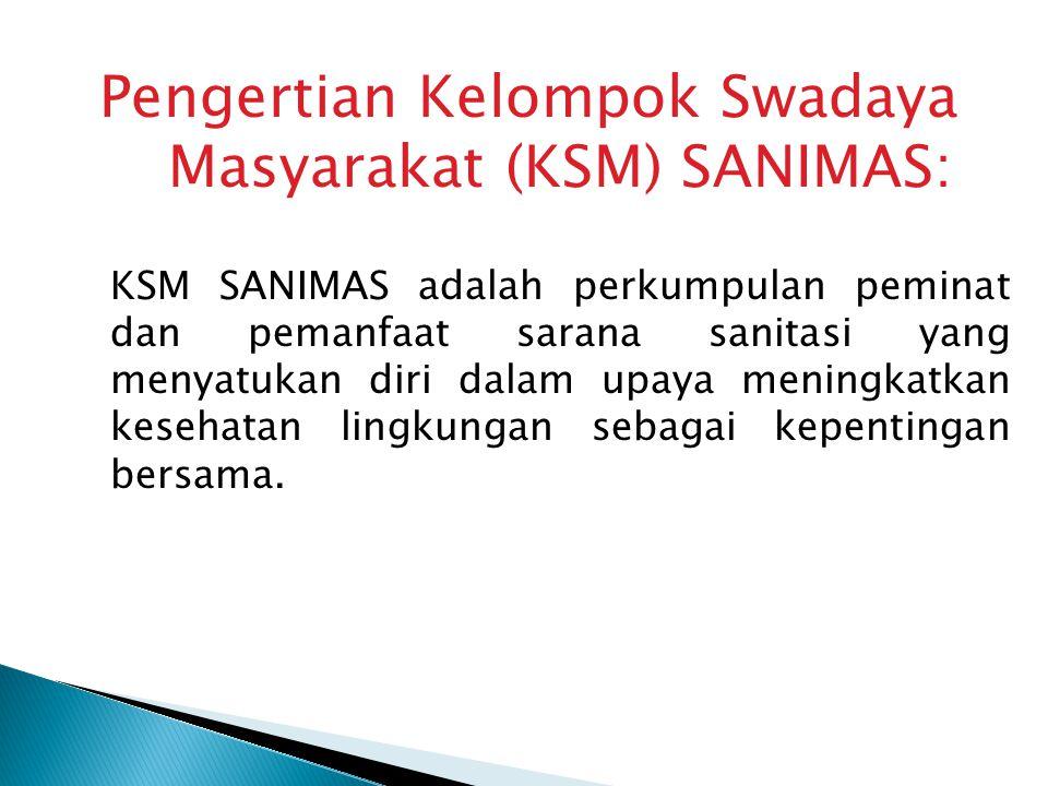 Pengertian Kelompok Swadaya Masyarakat (KSM) SANIMAS: