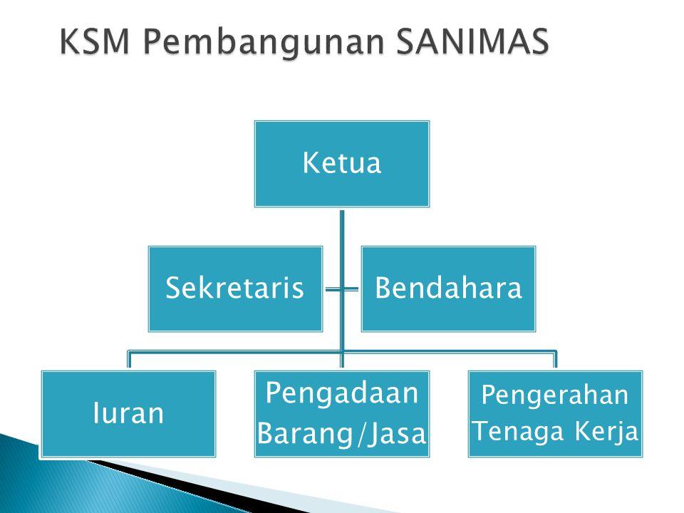KSM Pembangunan SANIMAS