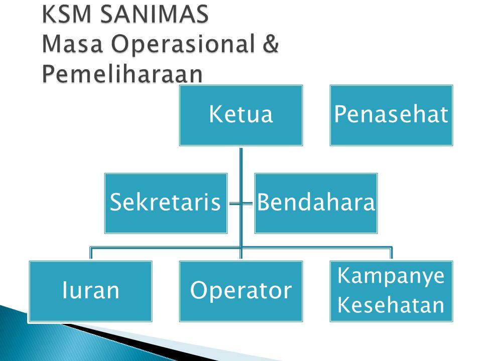 KSM SANIMAS Masa Operasional & Pemeliharaan