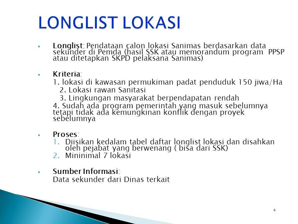 LONGLIST LOKASI