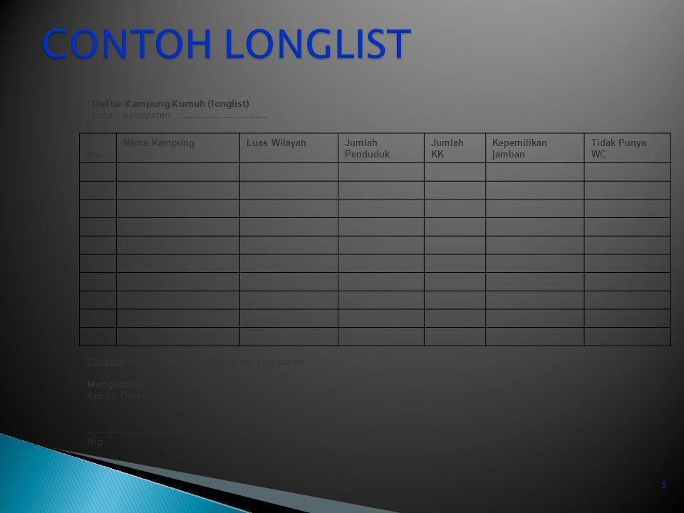 CONTOH LONGLIST Daftar Kampung Kumuh (longlist)
