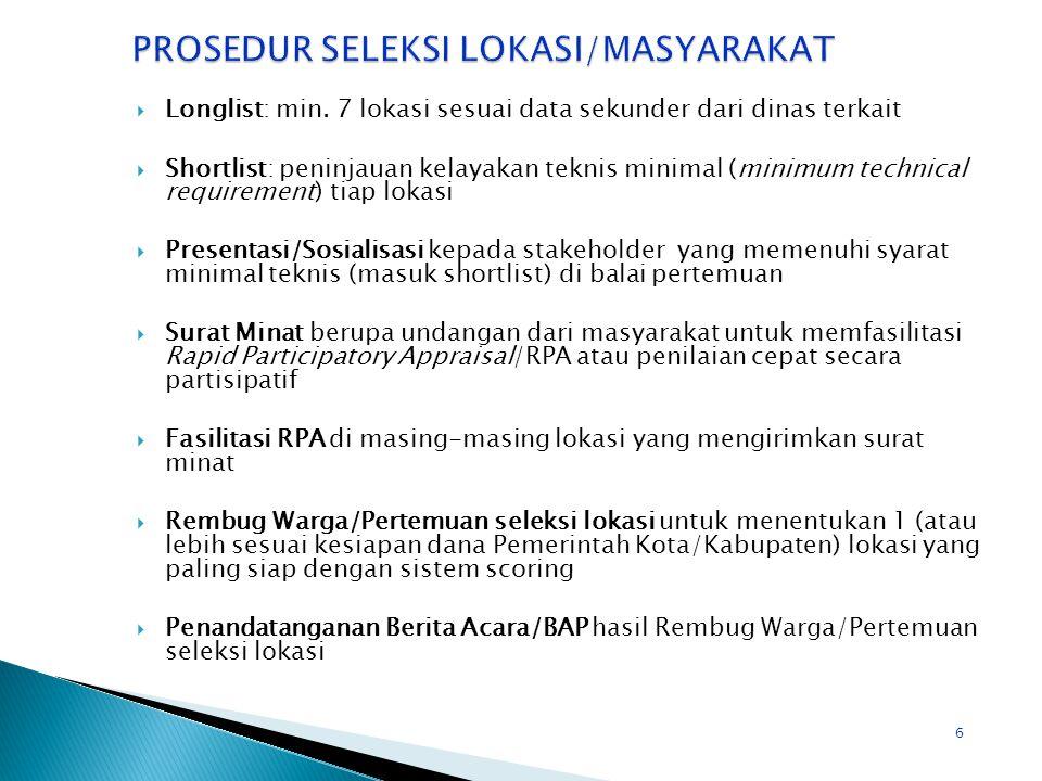 PROSEDUR SELEKSI LOKASI/MASYARAKAT