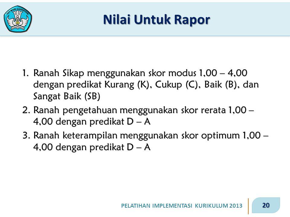 Nilai Untuk Rapor Ranah Sikap menggunakan skor modus 1,00 – 4,00 dengan predikat Kurang (K), Cukup (C), Baik (B), dan Sangat Baik (SB)