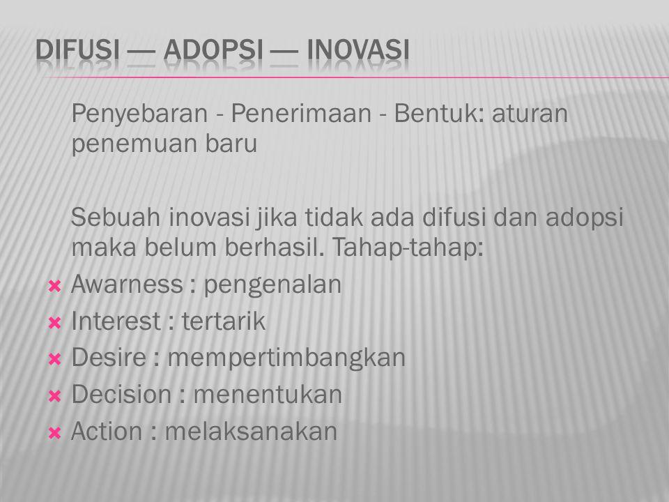 DIFUSI ---- ADOPSI ---- INOVASI