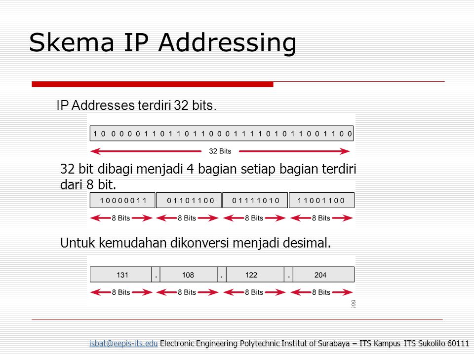 Skema IP Addressing IP Addresses terdiri 32 bits.
