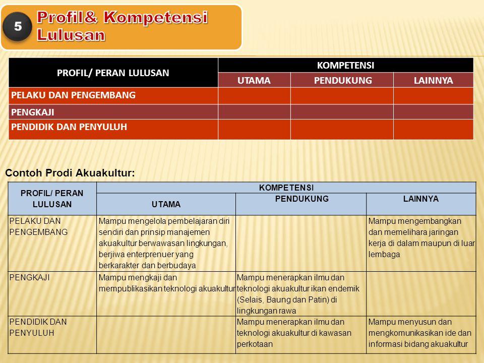 Profil& Kompetensi Lulusan