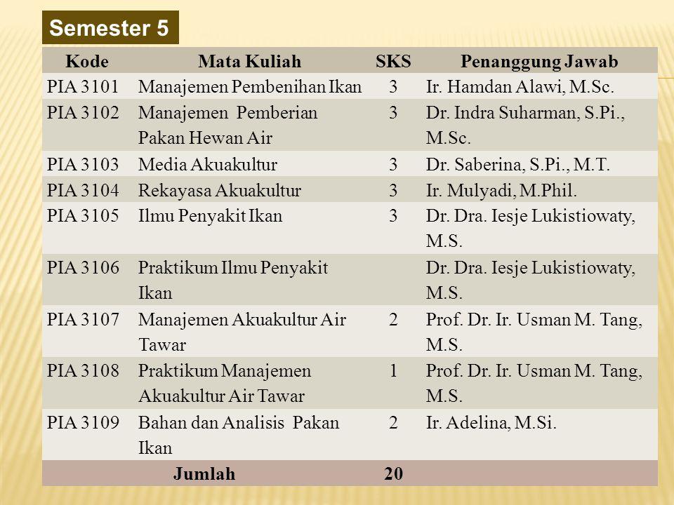Semester 5 Kode Mata Kuliah SKS Penanggung Jawab PIA 3101