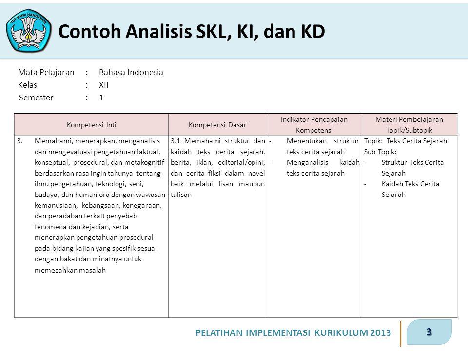 Contoh Analisis SKL, KI, dan KD