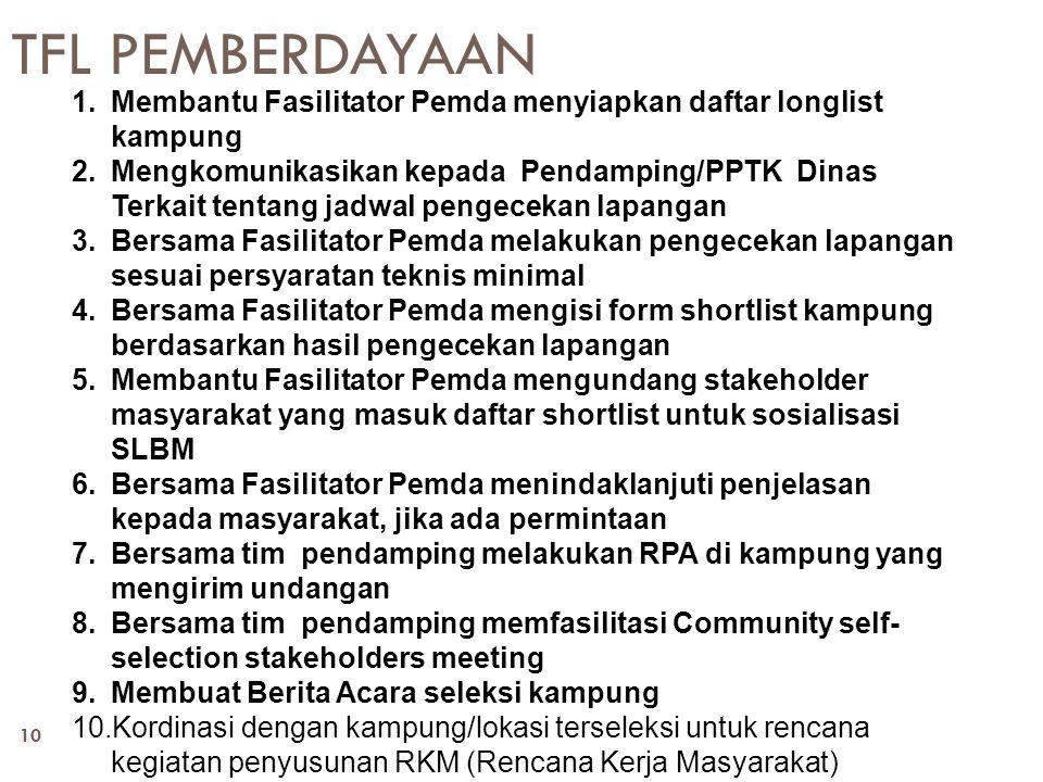 TFL PEMBERDAYAAN Membantu Fasilitator Pemda menyiapkan daftar longlist kampung.