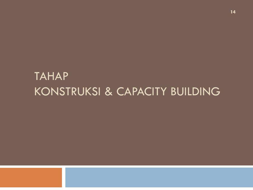 TAHAP KONSTRUKSI & CAPACITY BUILDING