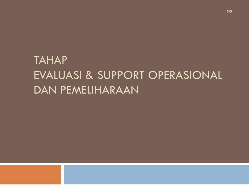 TAHAP EVALUASI & SUPPORT OPERASIONAL DAN PEMELIHARAAN