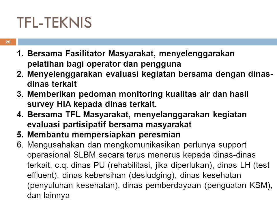 TFL-TEKNIS Bersama Fasilitator Masyarakat, menyelenggarakan pelatihan bagi operator dan pengguna.
