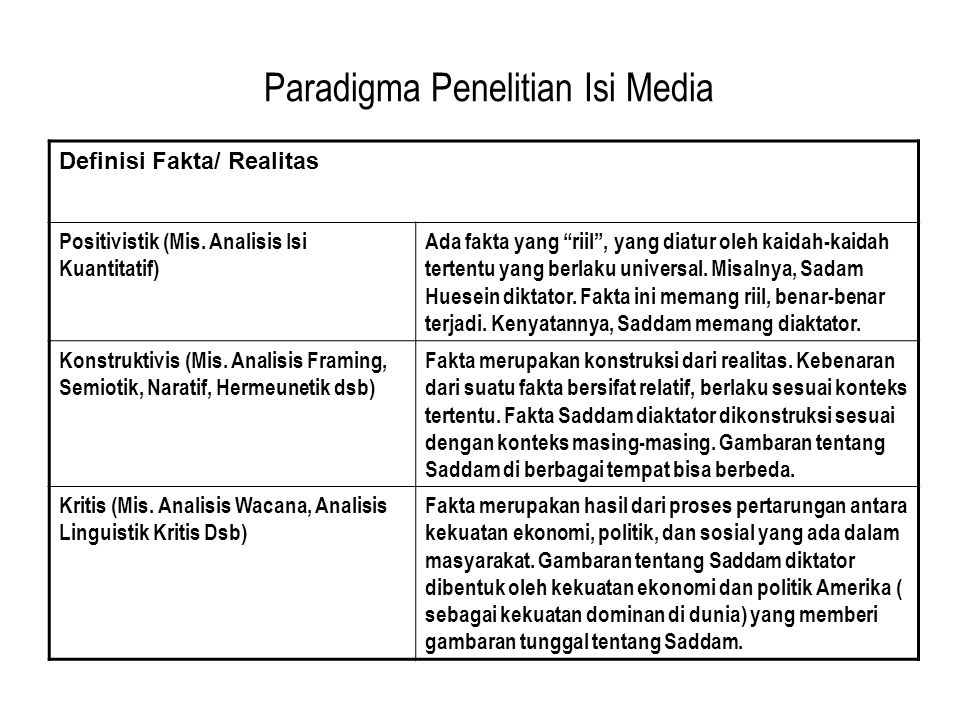 Paradigma Penelitian Isi Media