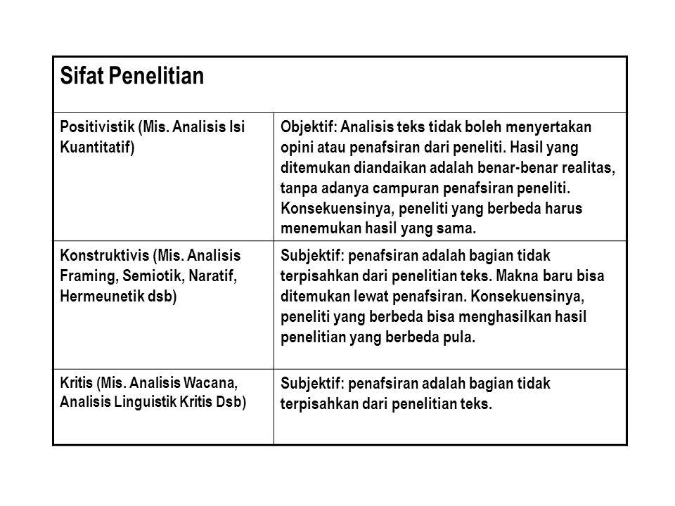 Sifat Penelitian Positivistik (Mis. Analisis Isi Kuantitatif)