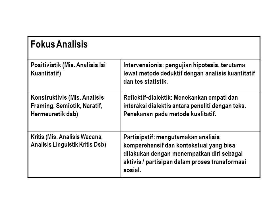 Fokus Analisis Positivistik (Mis. Analisis Isi Kuantitatif)