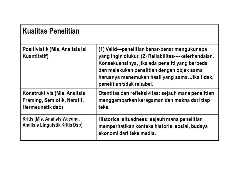 Kualitas Penelitian Positivistik (Mis. Analisis Isi Kuantitatif)