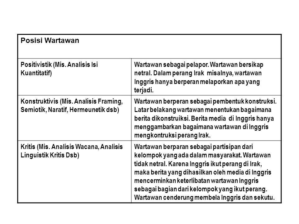 Posisi Wartawan Positivistik (Mis. Analisis Isi Kuantitatif)