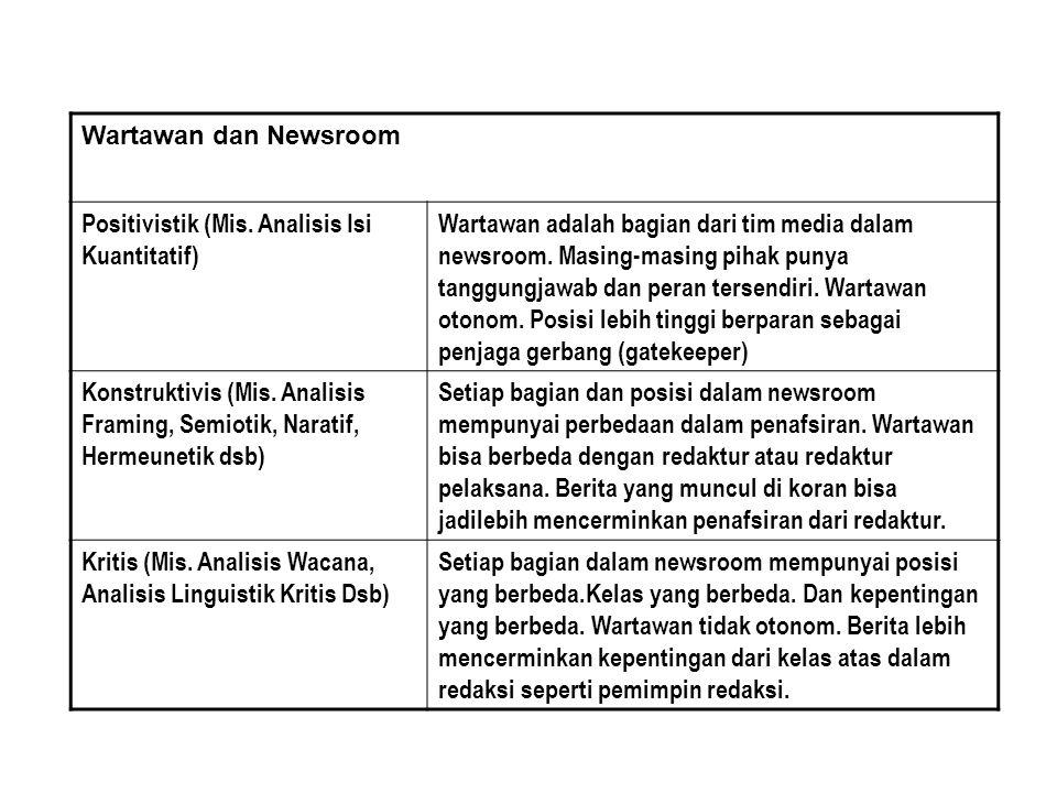 Wartawan dan Newsroom Positivistik (Mis. Analisis Isi Kuantitatif)
