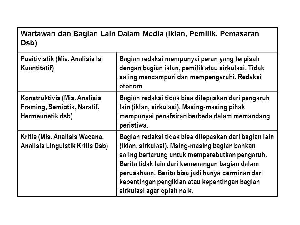 Wartawan dan Bagian Lain Dalam Media (Iklan, Pemilik, Pemasaran Dsb)