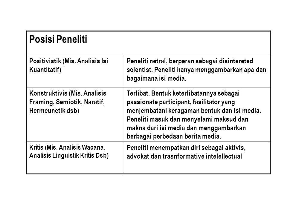 Posisi Peneliti Positivistik (Mis. Analisis Isi Kuantitatif)