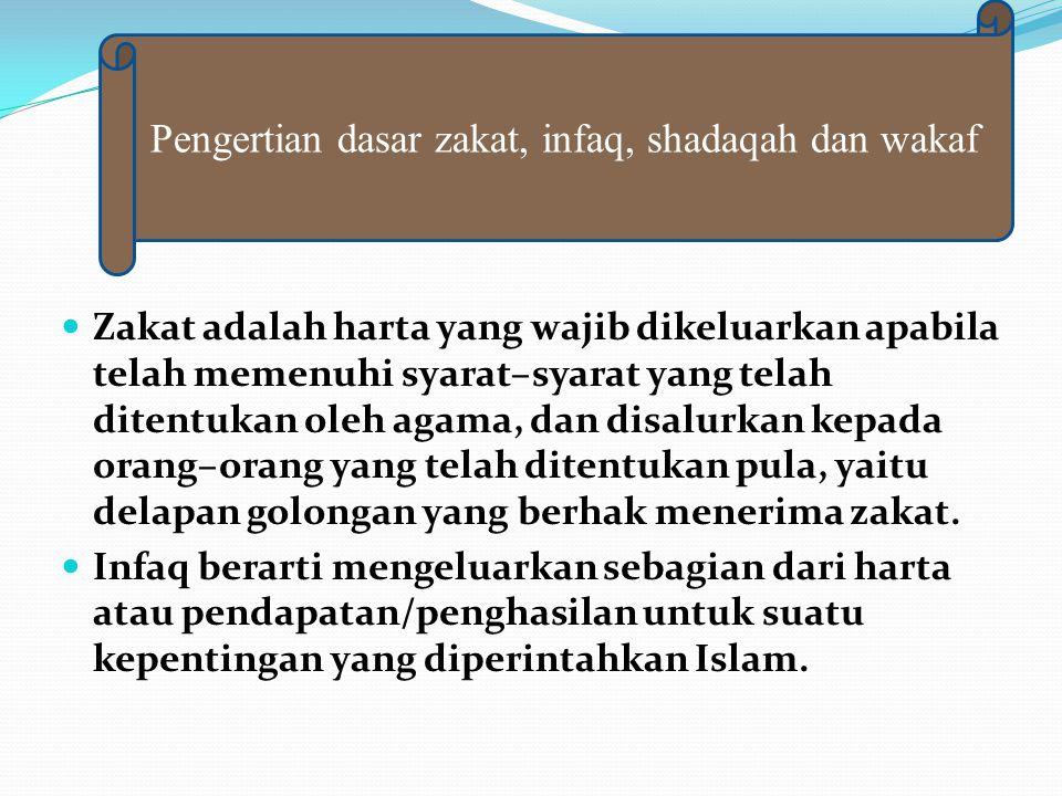 Pengertian dasar zakat, infaq, shadaqah dan wakaf