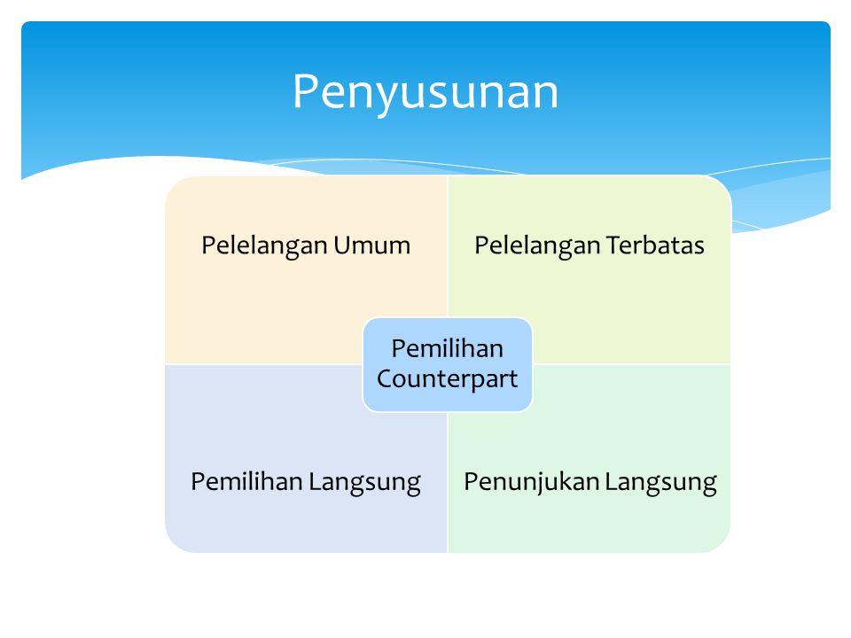 Pemilihan Counterpart