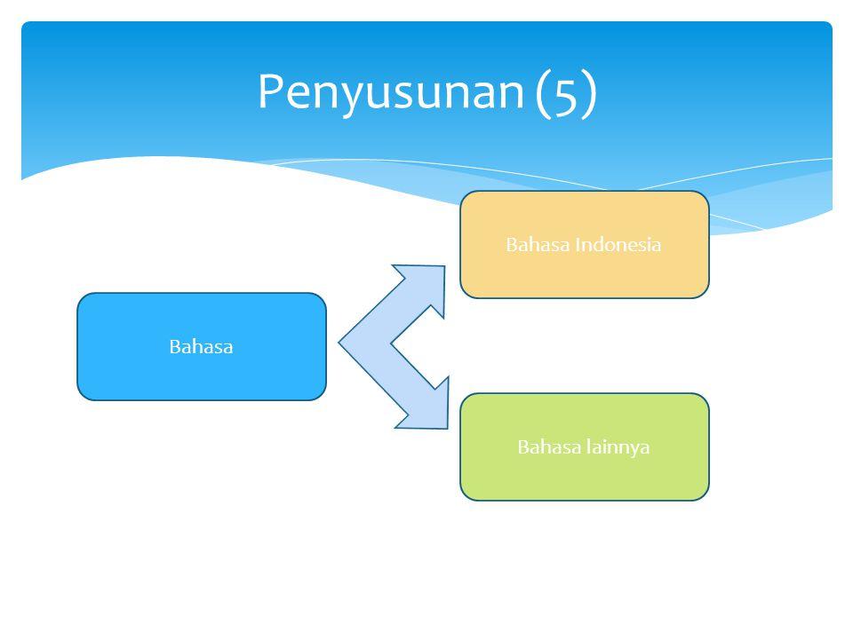 Penyusunan (5) Bahasa Indonesia Bahasa Bahasa lainnya