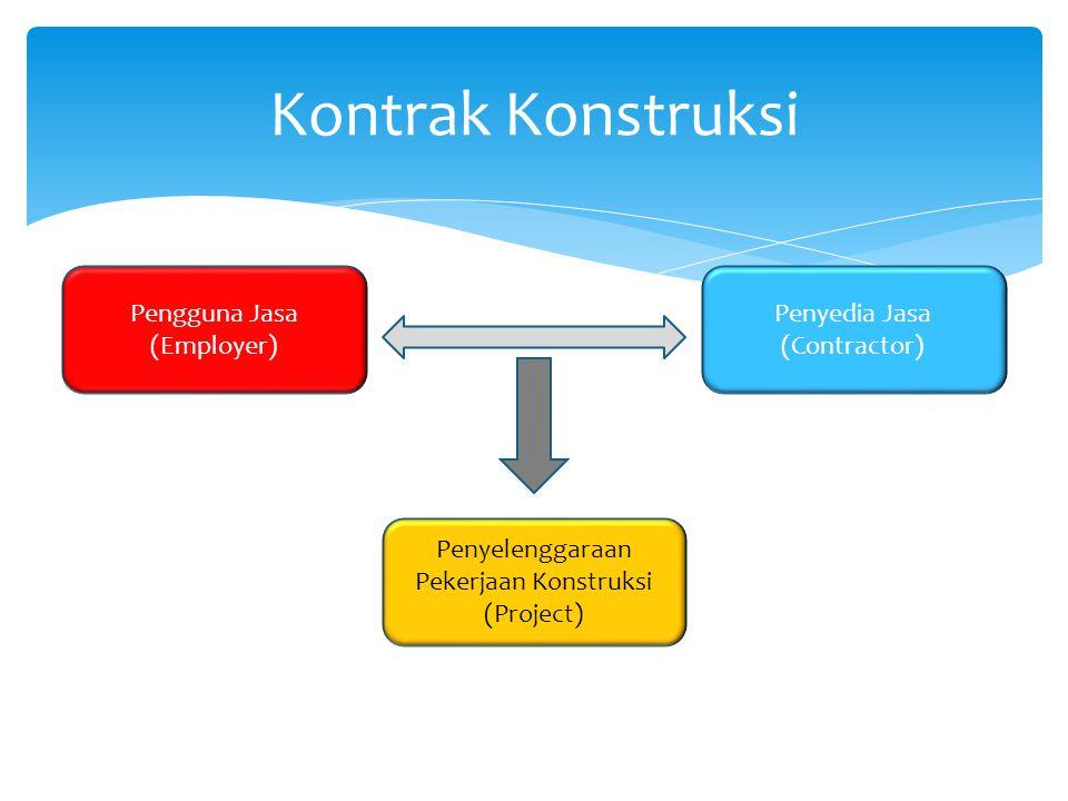 Kontrak Konstruksi Pengguna Jasa (Employer) Penyedia Jasa (Contractor)