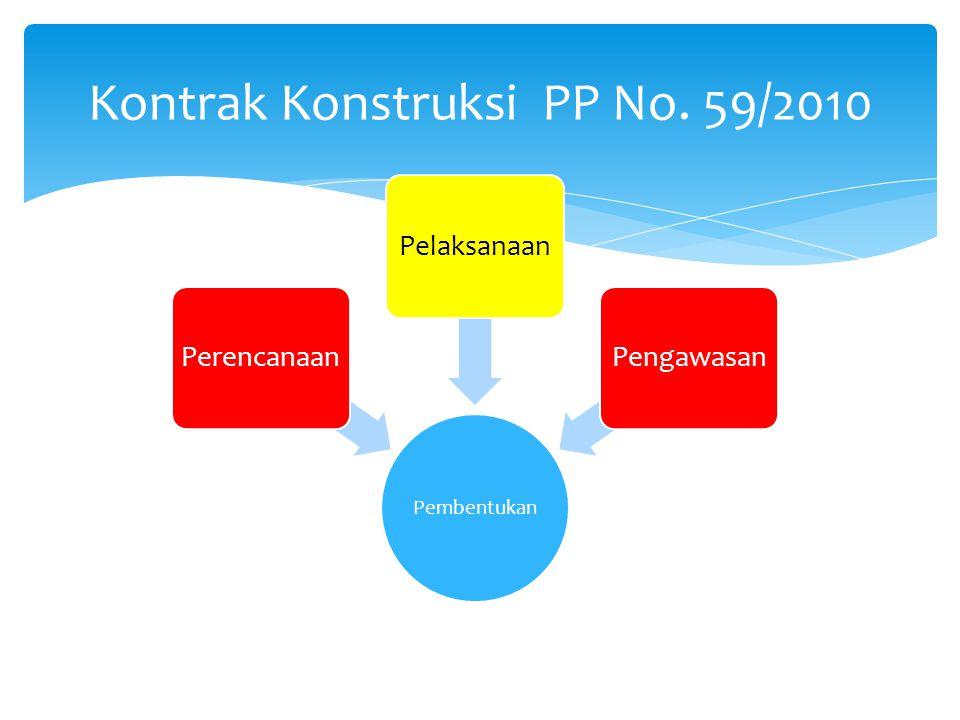Kontrak Konstruksi PP No. 59/2010