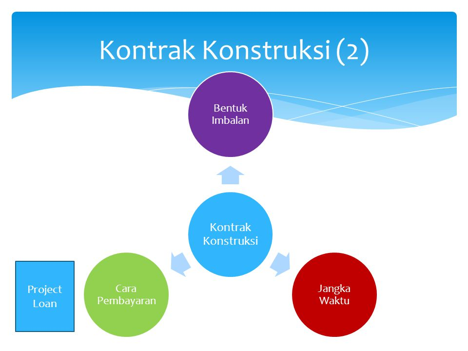 Kontrak Konstruksi (2) Project Loan