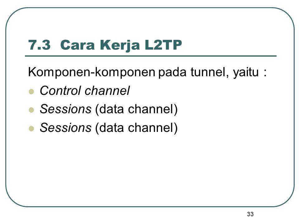 7.3 Cara Kerja L2TP Komponen-komponen pada tunnel, yaitu :