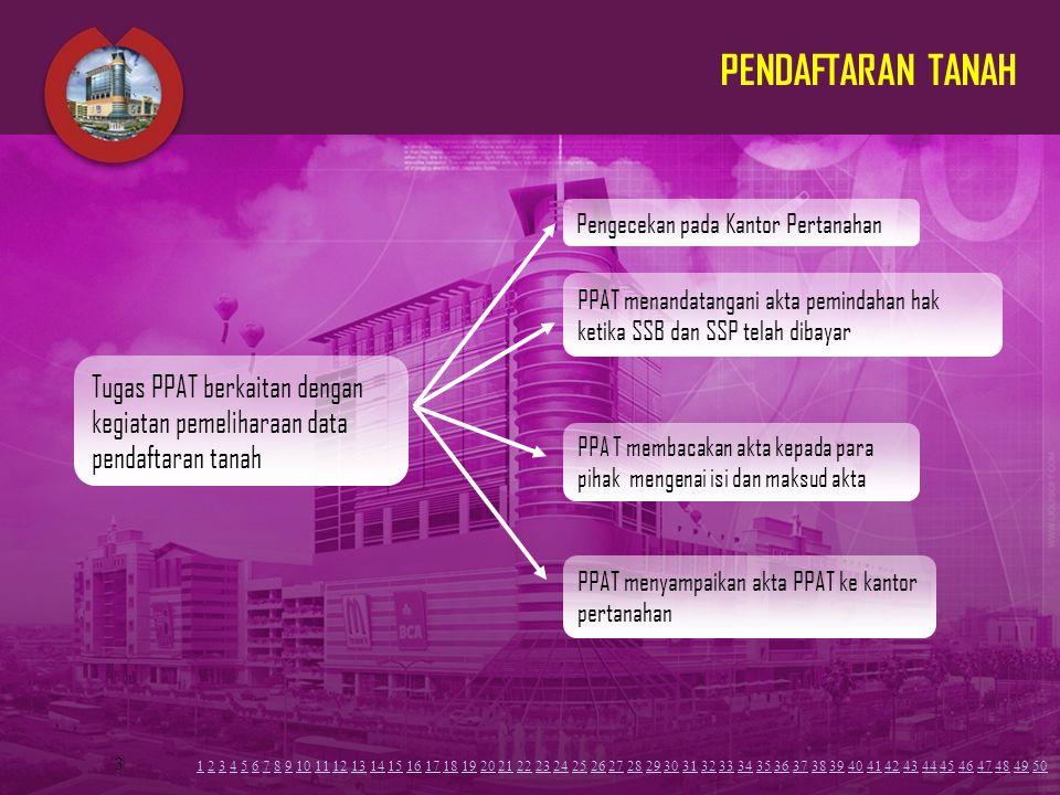 PENDAFTARAN TANAH Pengecekan pada Kantor Pertanahan. PPAT menandatangani akta pemindahan hak ketika SSB dan SSP telah dibayar.