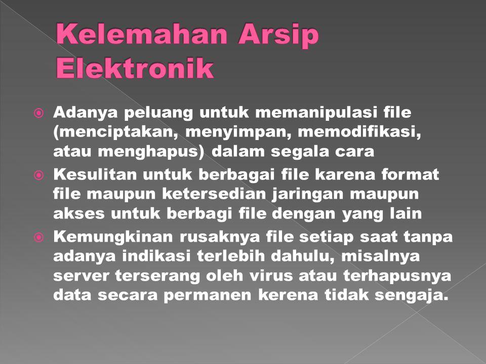 Kelemahan Arsip Elektronik