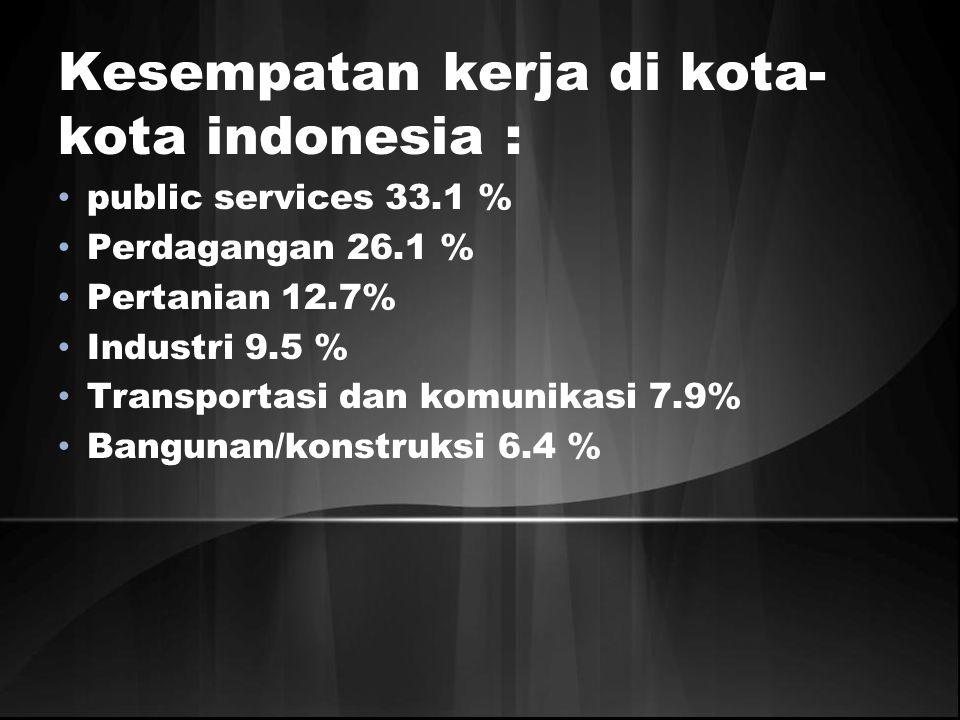 Kesempatan kerja di kota-kota indonesia :