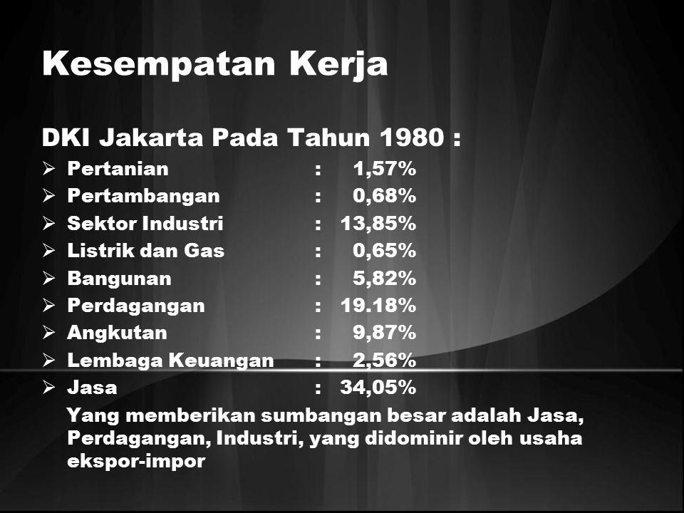 Kesempatan Kerja DKI Jakarta Pada Tahun 1980 : Pertanian : 1,57%