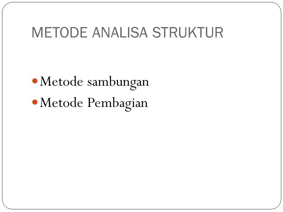 METODE ANALISA STRUKTUR