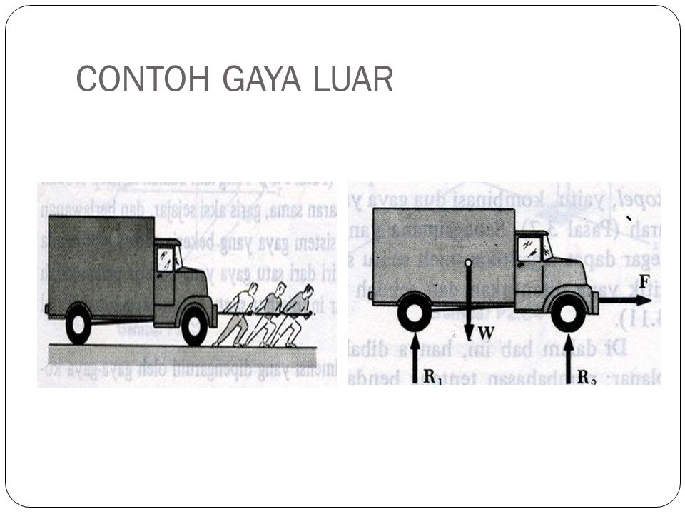 CONTOH GAYA LUAR