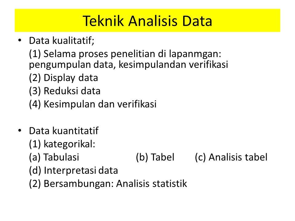 Teknik Analisis Data Data kualitatif;