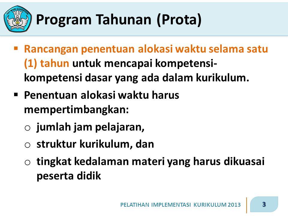 Program Tahunan (Prota)