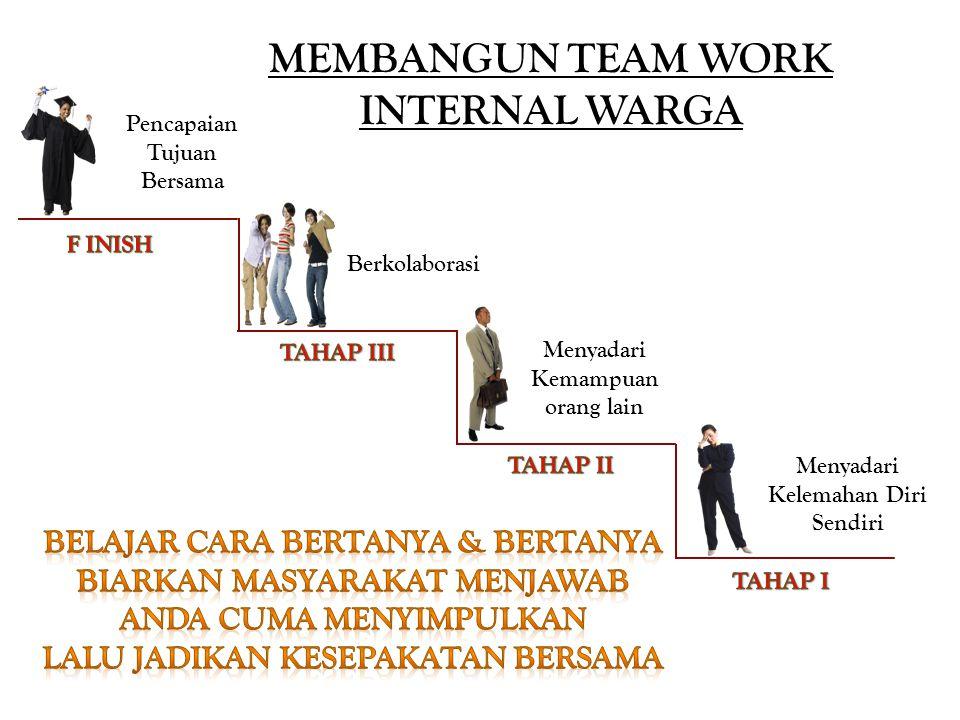 MEMBANGUN TEAM WORK INTERNAL WARGA