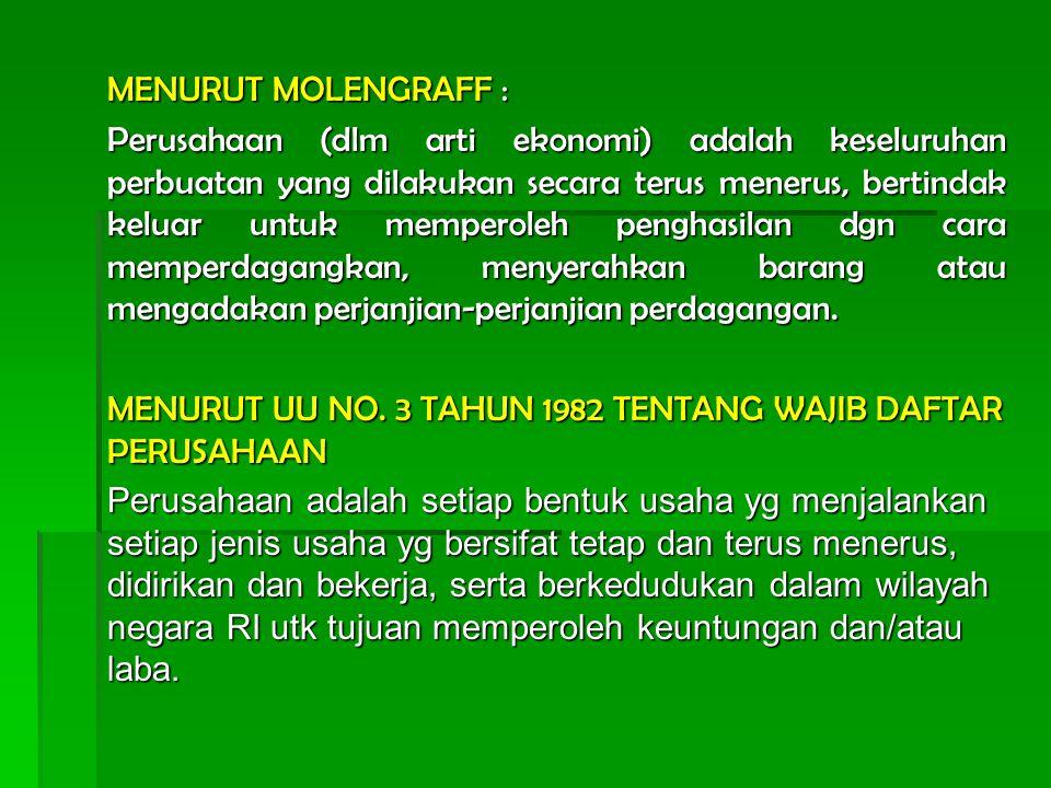 MENURUT MOLENGRAFF :