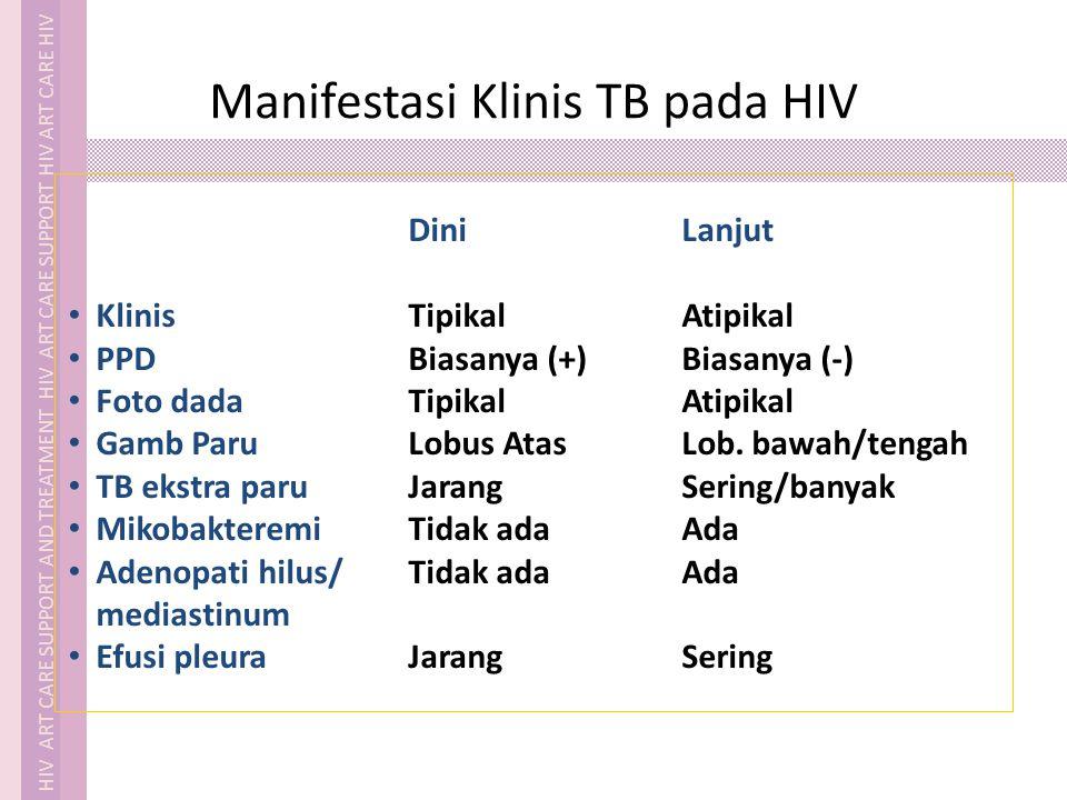 Manifestasi Klinis TB pada HIV
