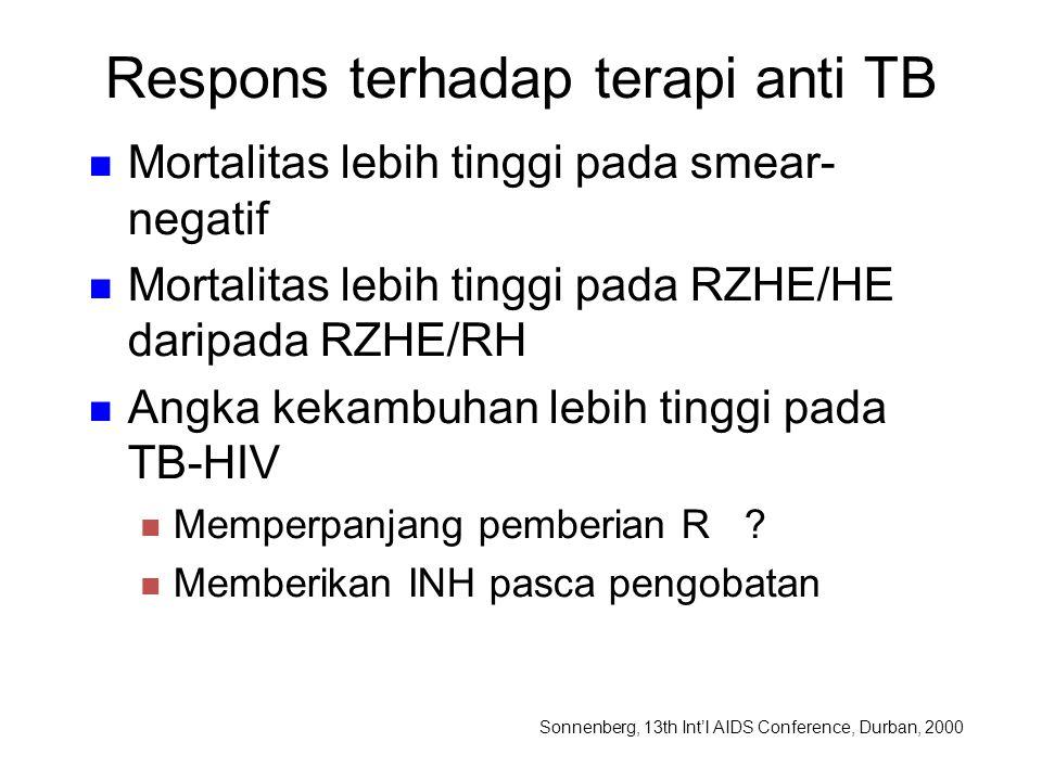 Respons terhadap terapi anti TB